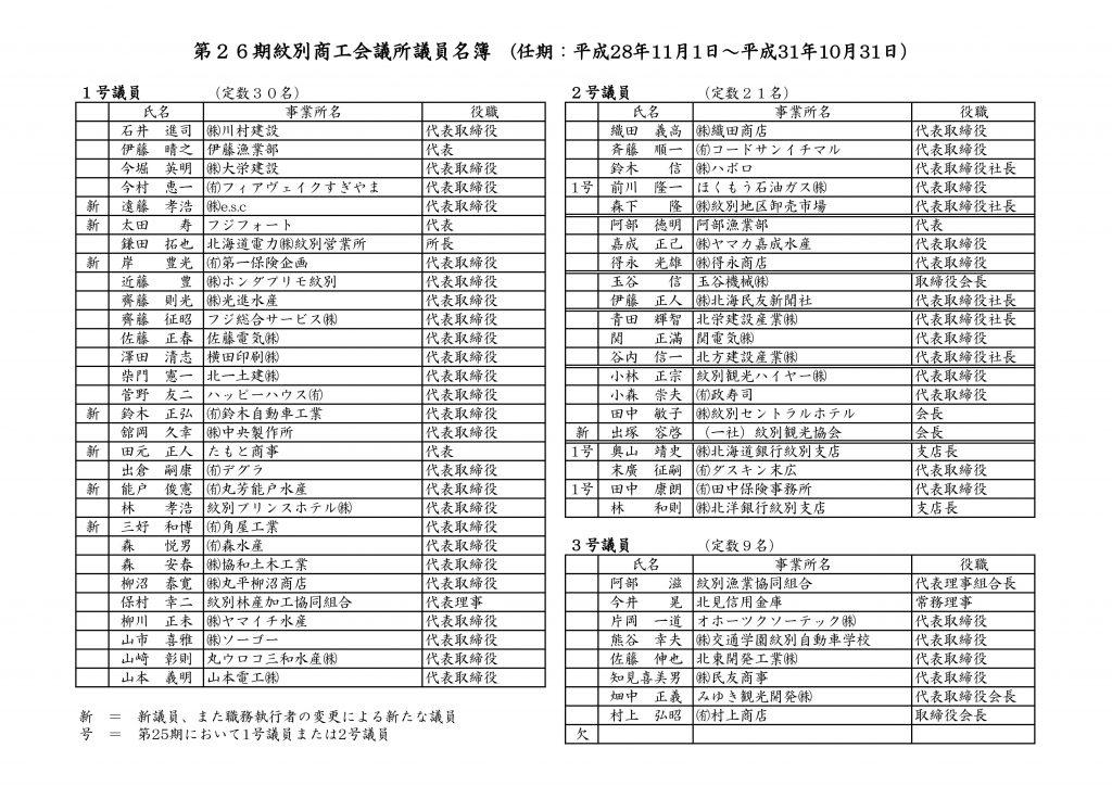26議員改選